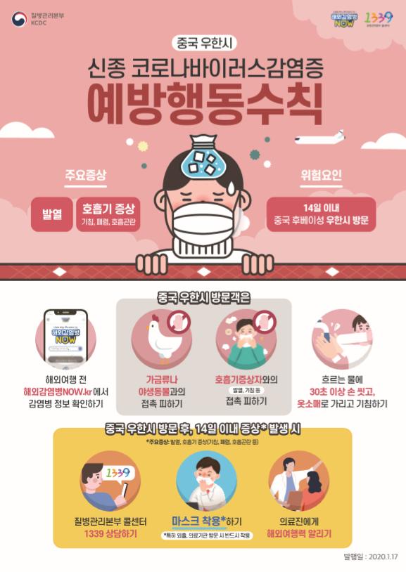 코로나바이러스_예방행동수칙.png